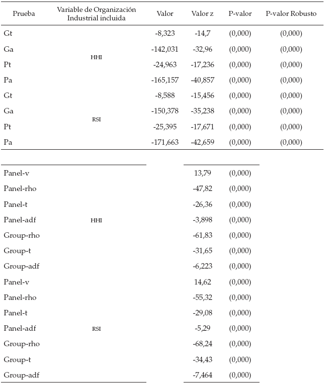 25d3265e3a815 Fuente  elaboración propia a partir de datos del OMIE e Instituto Nacional  de Estadística.