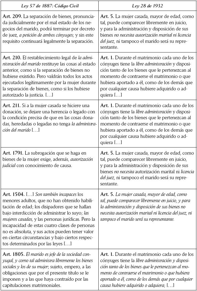 Cuadro Comparativo Matrimonio Romano Y Venezolano : Cuadro comparativo matrimonio y concubinato